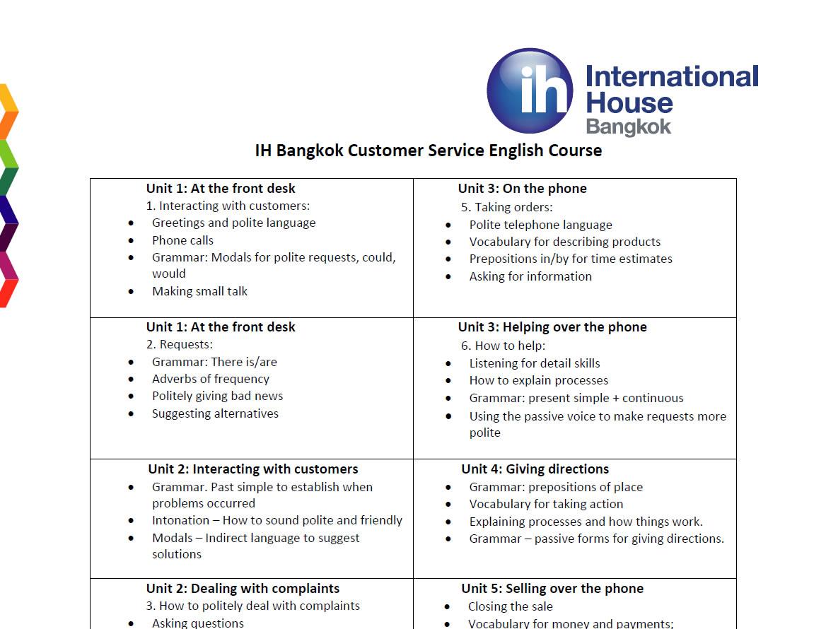 Ih customer service ih customer service kristyandbryce Images